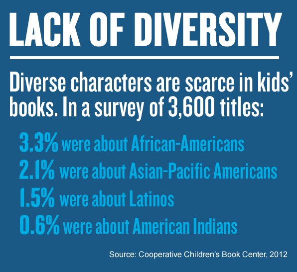 lack of diversity book fair